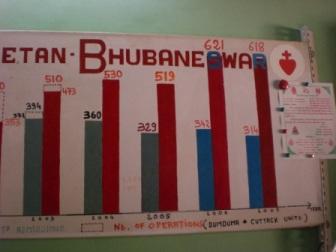 Gandhiji Op Statistik